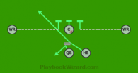 Motion Power Inside Handoff is a 5 on 5 flag football play