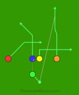Pump and Go is a 5 on 5 flag football play