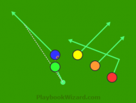 Weak Center Fade is a 5 on 5 flag football play