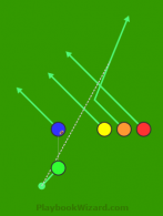 Trips Corner is a 5 on 5 flag football play