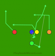 In and Lateral is a 5 on 5 flag football play