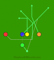 Motion Strong Center Fade is a 5 on 5 flag football play