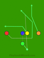 Motion Strong Twist is a 5 on 5 flag football play