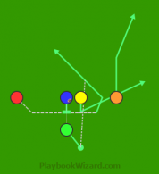 Motion Strong Quick Slant is a 5 on 5 flag football play