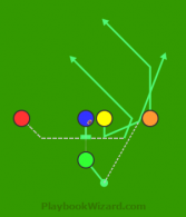 Motion Slant Quick Flat is a 5 on 5 flag football play