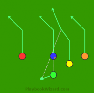 All Corners is a 5 on 5 flag football play