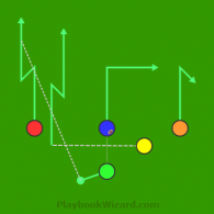 Motion Double Stop and Go is a 5 on 5 flag football play