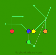 Split End Post Guard Fade is a 5 on 5 flag football play