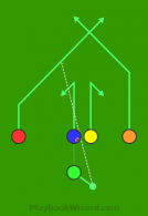 Line Curls Post Pyramid is a 5 on 5 flag football play