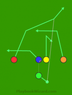 Double Fake Corner Bomb is a 5 on 5 flag football play