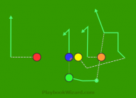 Three Motion Bootleg YELLOW Dig is a 5 on 5 flag football play