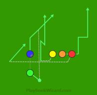 Shotgun Trips Motion KGOH Blue Slant is a 5 on 5 flag football play