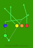Shotgun Trips E7A0 Blue Drag is a 5 on 5 flag football play