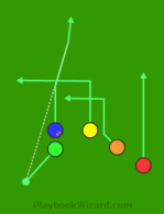 Trips Wing A69N Blue Skinny Post is a 5 on 5 flag football play