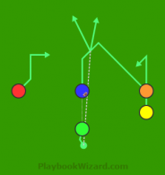 Twins Stack 4NC1 Orange Spot is a 5 on 5 flag football play