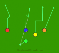 Shot Slot H4C0 Blue Curl is a 5 on 5 flag football play