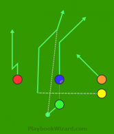 Twins Stack 8K80 Yellow Post is a 5 on 5 flag football play