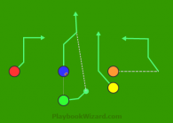 Twins Stack EN2N Rollout Blue Slant is a 5 on 5 flag football play