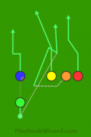 Shotgun Trips AHGF Orange Spot is a 5 on 5 flag football play