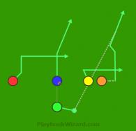 Twins DANC Orange Dig is a 5 on 5 flag football play