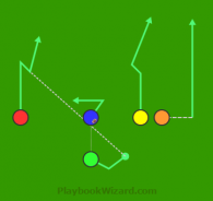 Twins CM49 Rollout Red Curl is a 5 on 5 flag football play