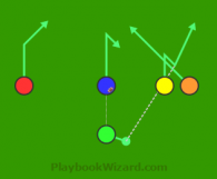 Twins 5480 Yellow Hitch is a 5 on 5 flag football play