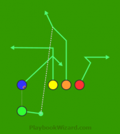 Trips Strong 61L8 Orange Post is a 5 on 5 flag football play