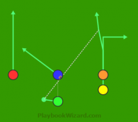Twins Stack A9O3 Yellow Skinny Post is a 5 on 5 flag football play