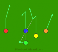 Slot 44A0 Double Curl is a 5 on 5 flag football play