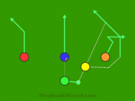 Slot 89BL Yellow Post is a 5 on 5 flag football play