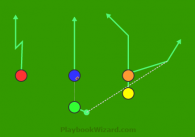 Twins Stack DK98 Yellow Flat is a 5 on 5 flag football play