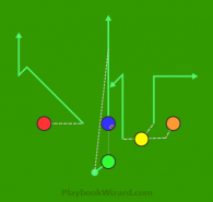 Slot Strong 69FA Blue Fly is a 5 on 5 flag football play