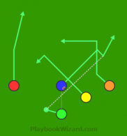 Slot Strong 11AN Blue Spot is a 5 on 5 flag football play