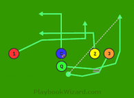Reverse Option Pass is a 5 on 5 flag football play