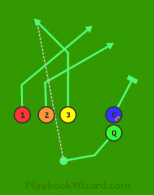 3 Home Run Pass is a 5 on 5 flag football play