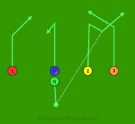2, 3 Pick Pass is a 5 on 5 flag football play