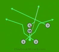 Double PA Center Seam is a 5 on 5 flag football play