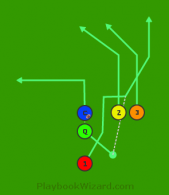 1 PA Screen is a 5 on 5 flag football play