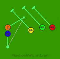 Trips- Center Screen is a 5 on 5 flag football play