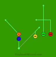 Trips- Running Back Screen is a 5 on 5 flag football play