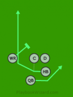 RN - Shotgun01 - HB (2) is a 5 on 5 flag football play