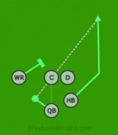RN - Shotgun01 - HB (3) is a 5 on 5 flag football play