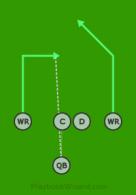 RN - Shotgun02 - WR (1) is a 5 on 5 flag football play