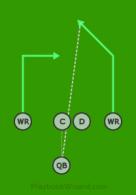 RN - Shotgun02 - WR (2) is a 5 on 5 flag football play