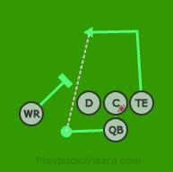 RN - Singleback01 - TE (1) is a 5 on 5 flag football play