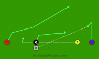 Curls is a 5 on 5 flag football play