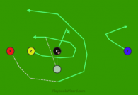 Circles is a 5 on 5 flag football play