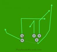 Trips R Sweep R is a 5 on 5 flag football play
