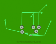 Trips R Reverse is a 5 on 5 flag football play