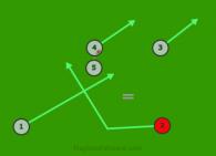 Cross 2 is a 5 on 5 flag football play